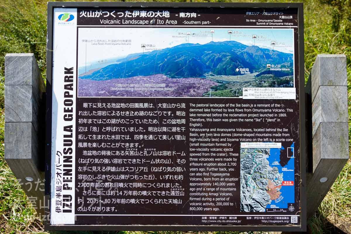 東伊豆単成火山群についての案内板
